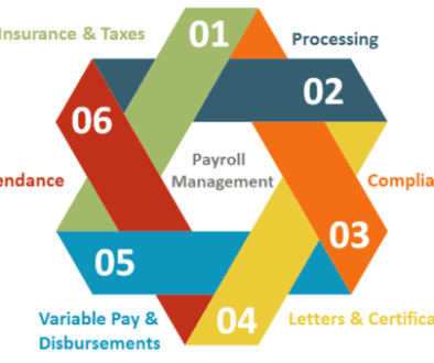 Payroll-Management-e1554808143426